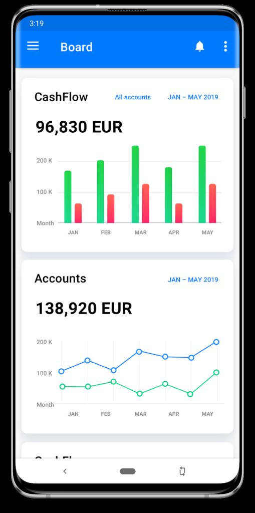 Board bussines app